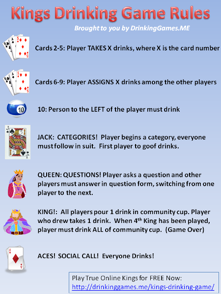 Kings Drinking Game Rules Simplified Or Play Online Kings For Free Now Http Drinkinggames Kings Drinking Game Drinking Games Kings Drinking Game Rules