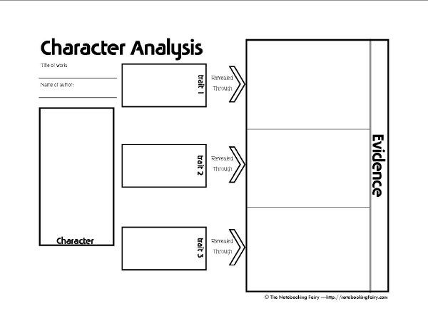 Character Analysis Graphic Organizer And Notebooking Page  Using