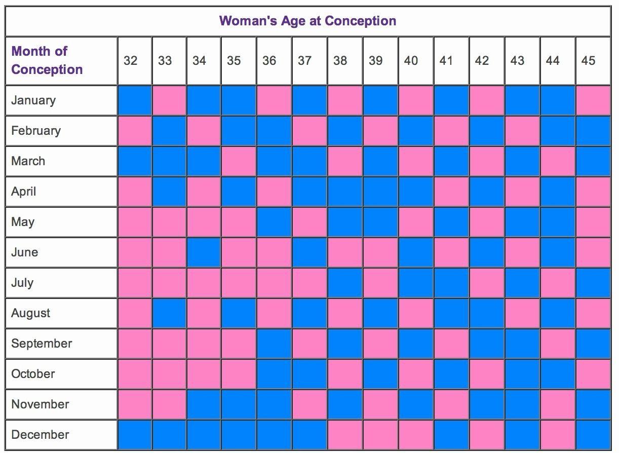 Chinese Zodiac Calendar Baby Gender In 2020 Chinese Gender Prediction Chinese Calendar Baby Gender Gender Chart