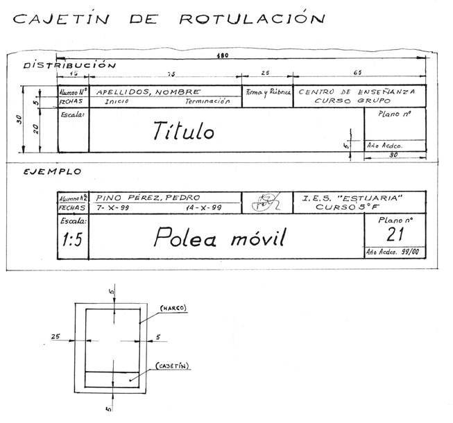 Dibujo Tecnico Basico Clases De Dibujo Tecnico Tecnicas De Dibujo Formatos De Dibujo Tecnico