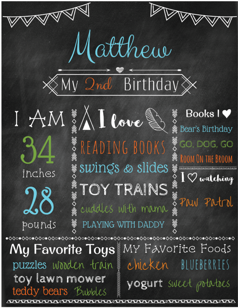 birthday poster template free with step by step tutorial planes