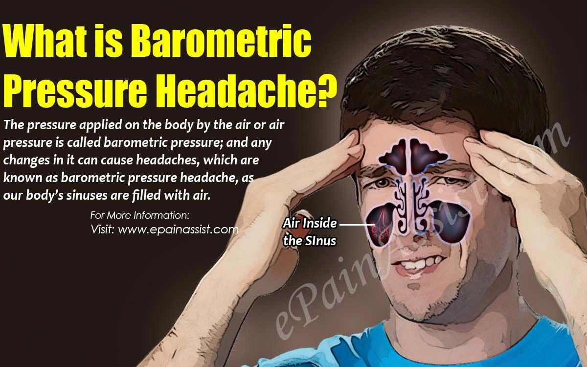 The pressure applied on the body by the air or air