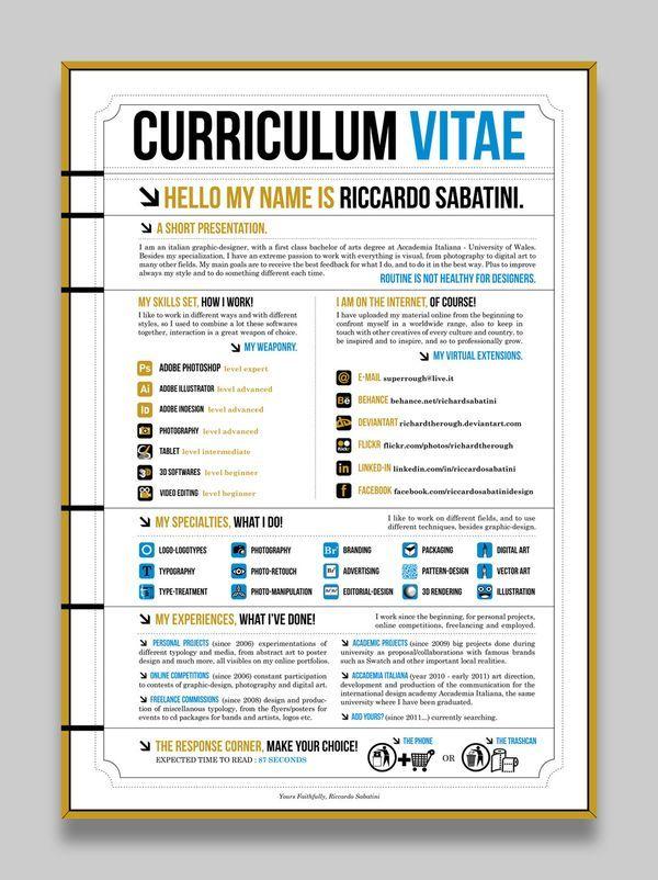 Curriculum design 35 esempi grafici con cui presentarvi office