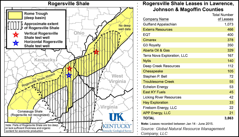rogersville shale leases