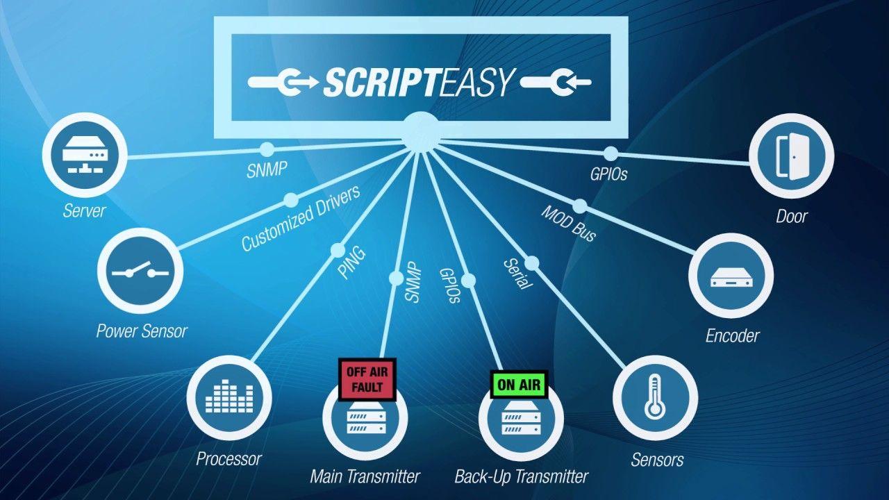 Script Easy Explainer