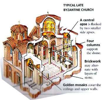 medieval architecture terms google search medieval architectural