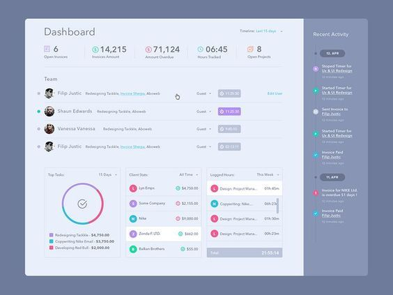 Dashboard/Analytics Page Inspiration \u2014 Muzli -Design Inspiration