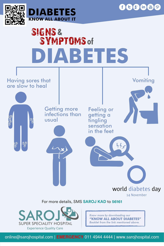Pin On Reveres Diabetic