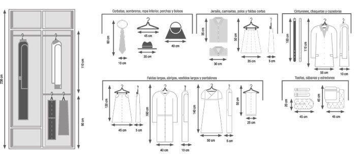 Diy 10 claves para crear un vestidor funcional y con for Planos de roperos