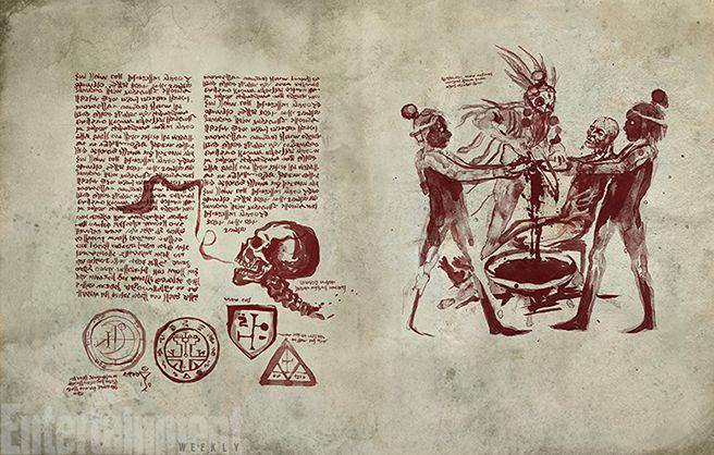 Necronomicon page Necronomicon t