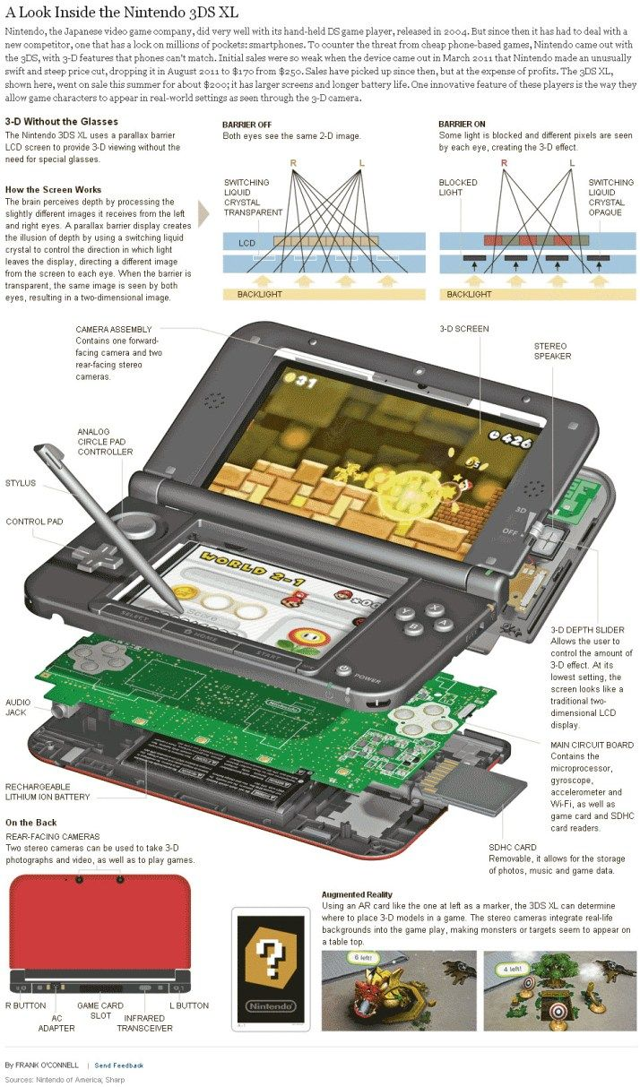 Nintendo 3ds Xl Infografia Infographic Tech I Need Pinterest Wiring Diagram