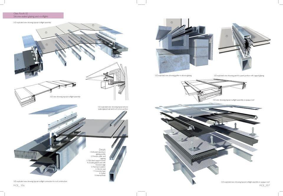 Glass Roof Gutter Szukaj W Google Glass Roof Roof