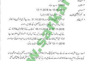 Punjab Education Department CTI Jobs 2018 2019 | Government