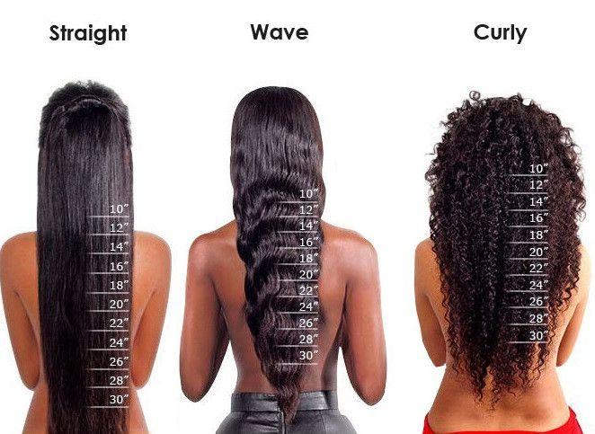 Measurements Of Nuhare Hair Length Chart Hair Styles Hair Lengths