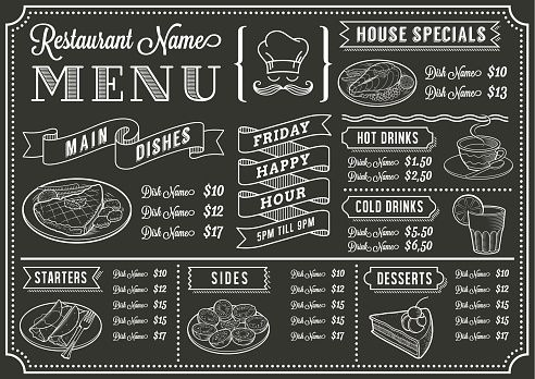 cafe chalkboard menu chalkboard restaurant menu template bujo d coration pinterest. Black Bedroom Furniture Sets. Home Design Ideas