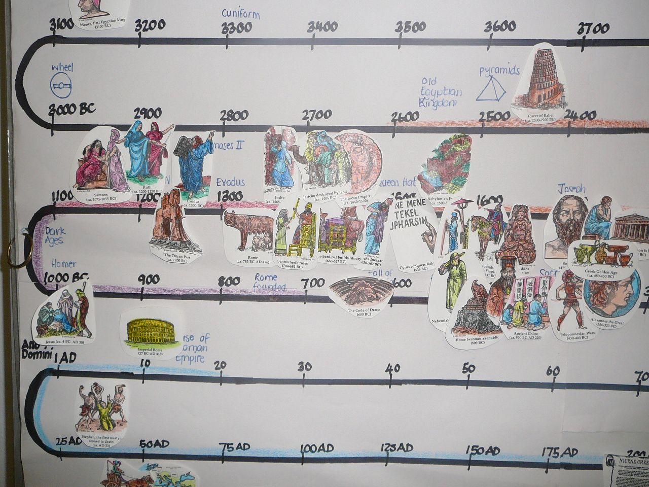 History Timeline – Our wallchart at the end of the year | Snakes ...