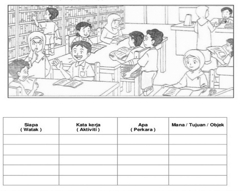 Latihan Bina Ayat Tahun 4 Google Search School Activities Sequencing Pictures Activities