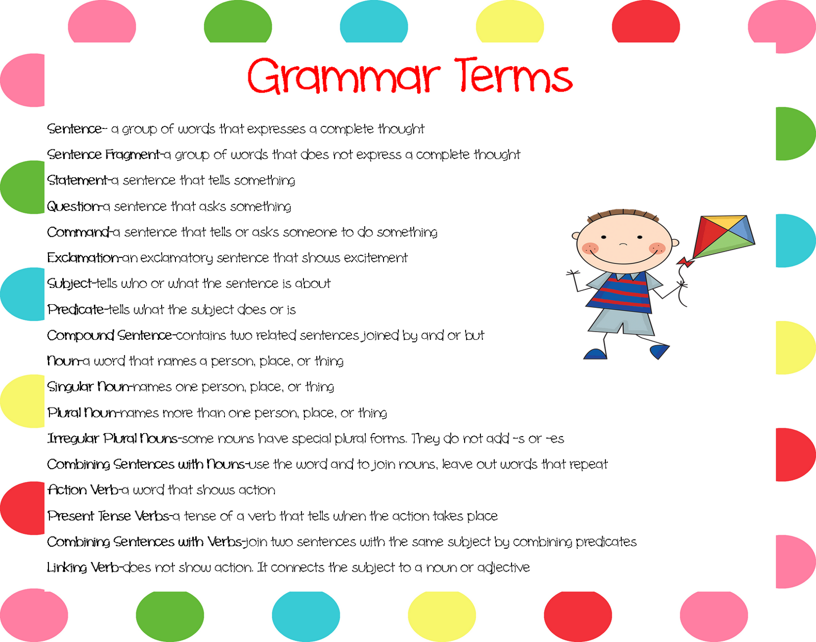 grammar terminology 97 a grammar glossary i f you think your understanding of grammatical terminology may be a bit rusty, then this glossary should be helpful it defines familiar terms.
