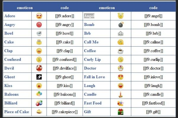 Facebook Emoticons List 2013 Uncover Facebook Hidden