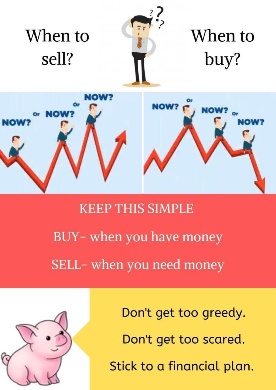 Selling A Stock At The Right Time Is Just As Important As Buying