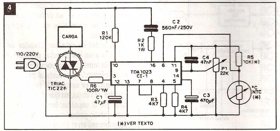 termostato electronico para horno