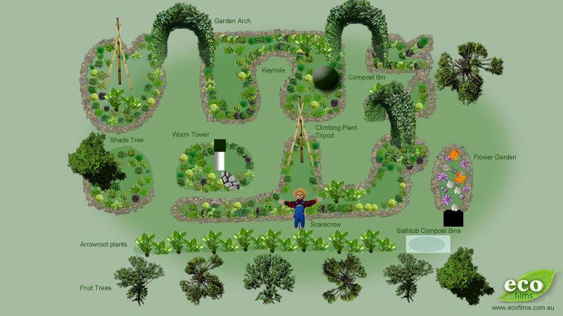Edible school garden plan Farming Gardening