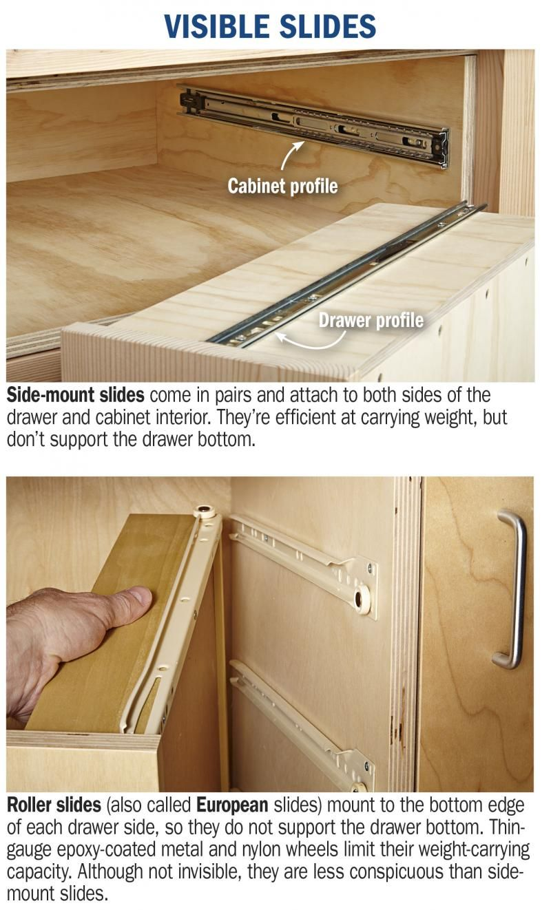Drawer Slides Demystified Drawer Slides Drawers Building Drawers