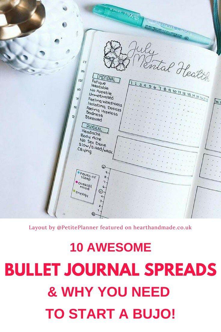 Pin on Bullet Journaling