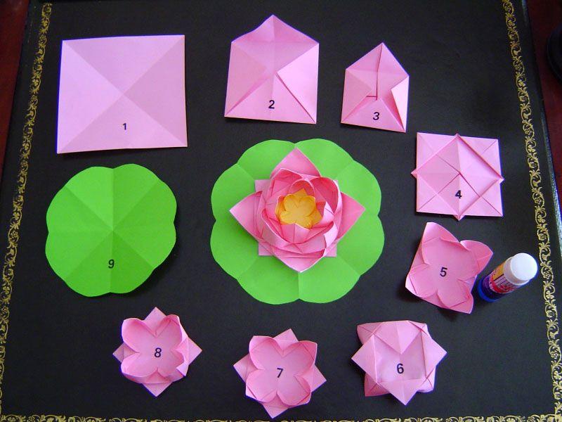 Pliage Fleur De Lotus Flor De Loto Origami Origami Paso A Paso Loto De Papel