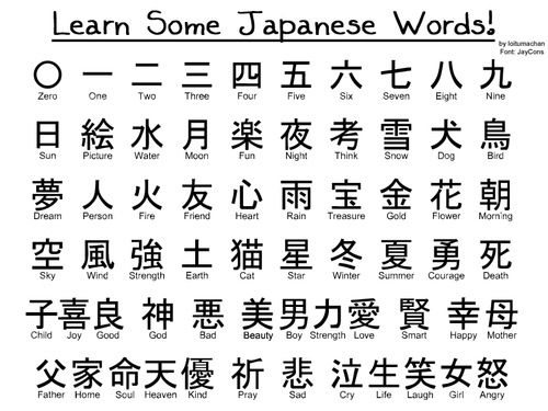 Basic japanese kanji valiant language learning