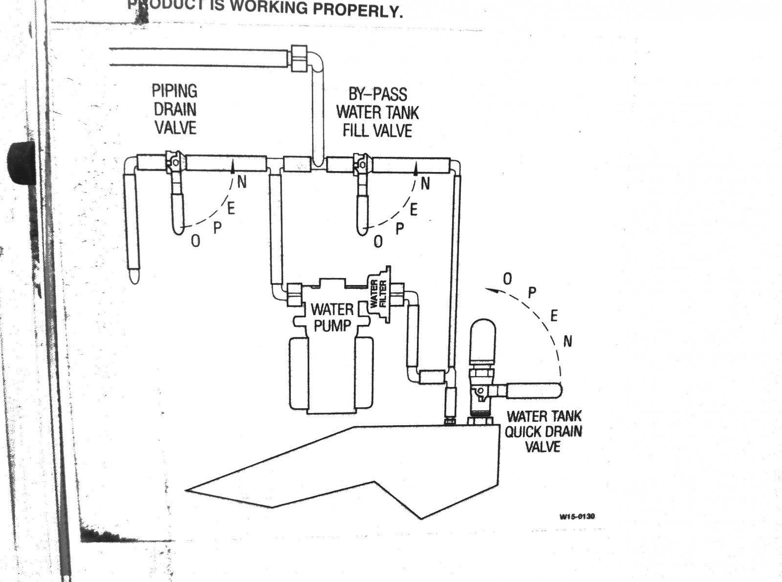 Irv App Diagram Albumartinspirationcom - Newmar rv wiring diagrams