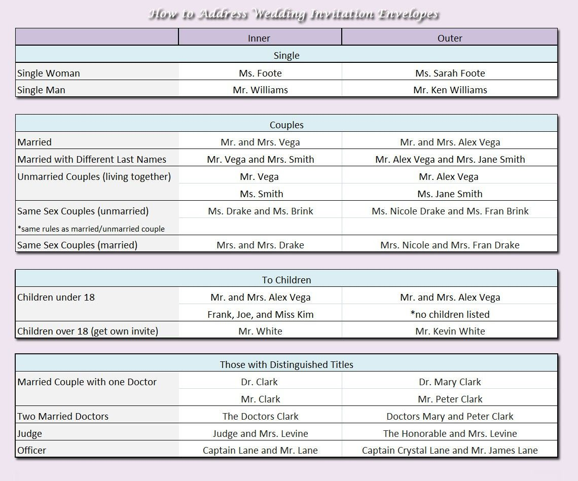 how to address wedding invitations - Wedding Invitation Address Etiquette