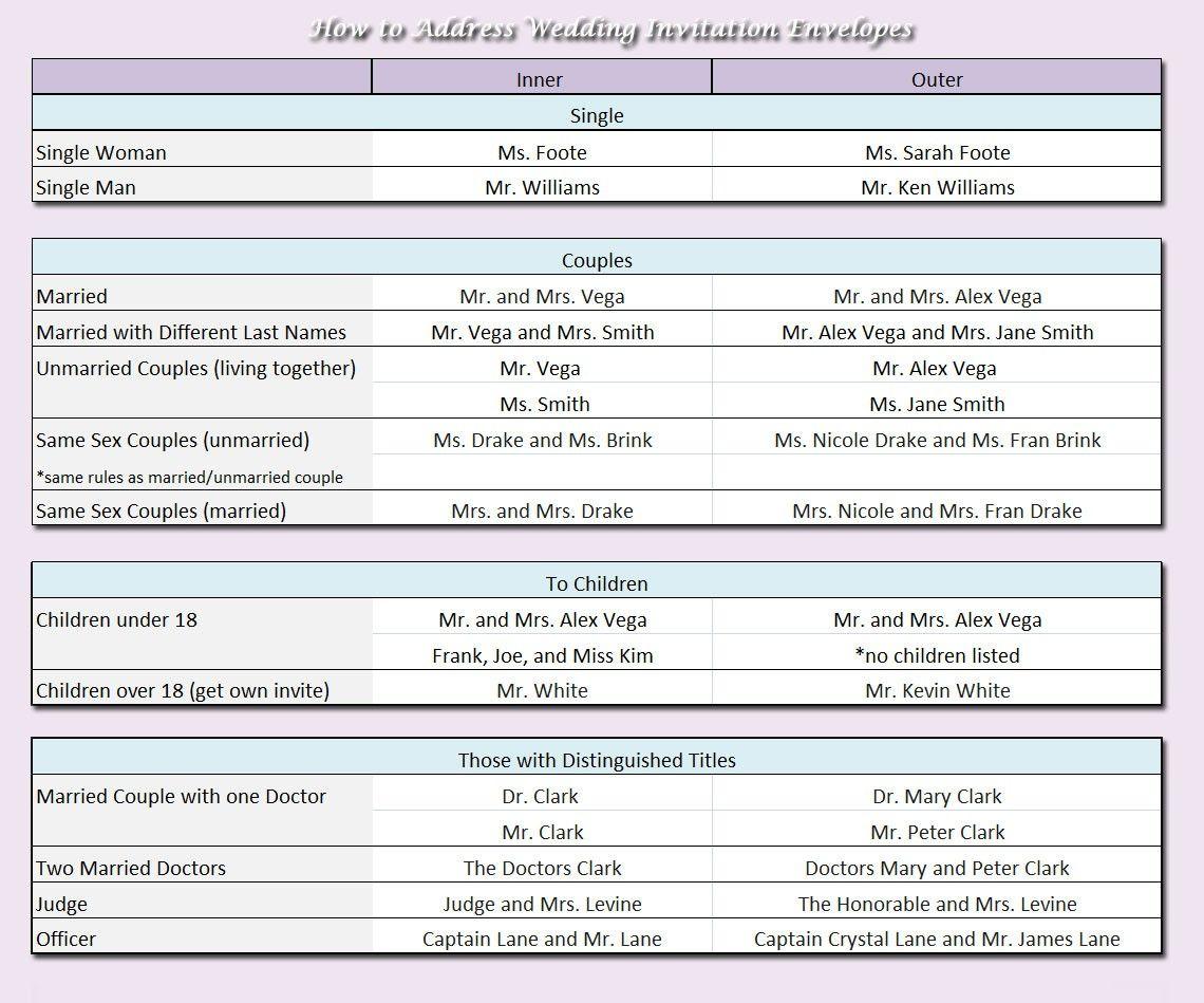 how to address wedding invitations wedding fairytale weddings and