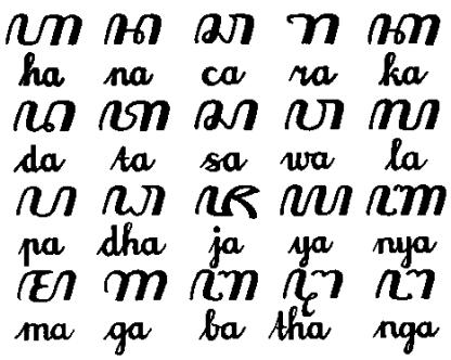 Hanacaraka Indonesian Art Lettering Words Quotes