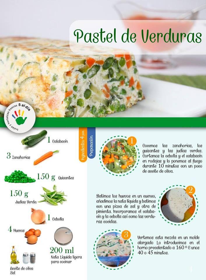Recetas nutritivas y saludables