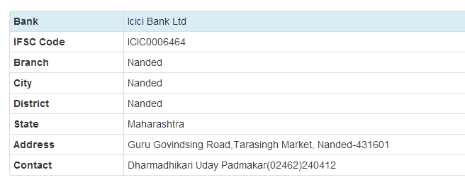 Icici Bank Ltd> Maharashtra> Nanded> Nanded http://www.mybankifsccode.com/ifsc-code/icici-bank-ltd/maharashtra/nanded/nanded