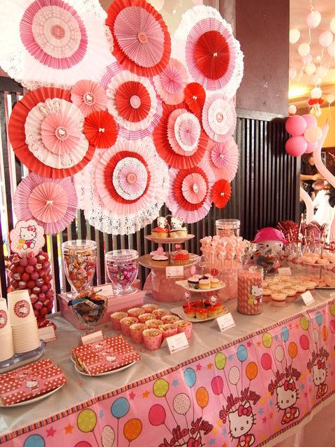 Hello Kitty Land Birthday Party Ideas Kitty party Hello kitty and