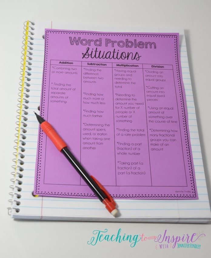 Solving Word Problems Without Relying on Key Words | Word problems ...