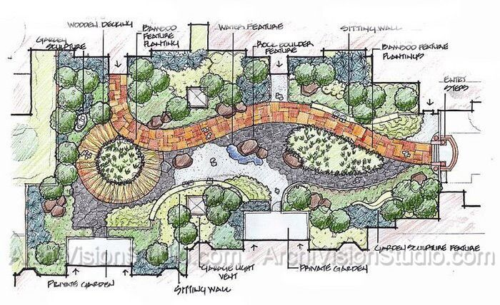 Driveway landscaping 700 428 mountain resort for Site plan with landscape