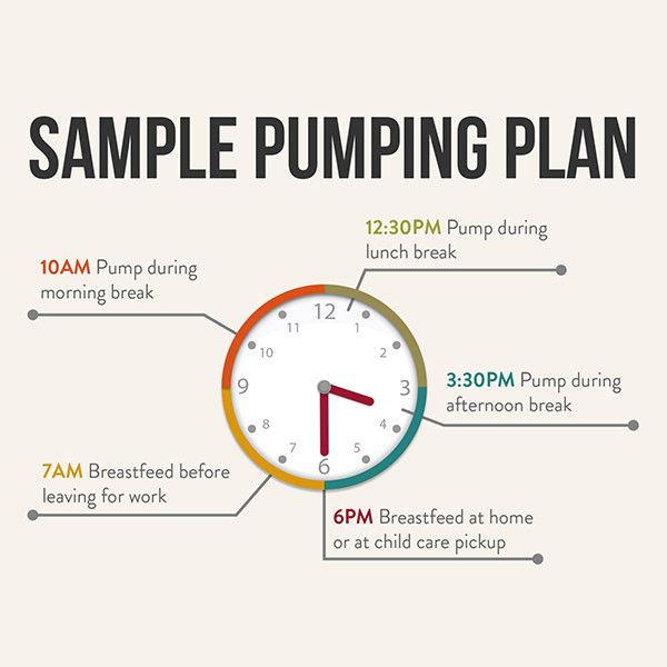 b>Hello, pump: Returning to work while breastfeeding</b