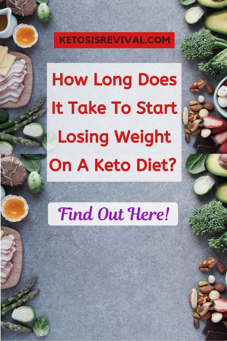 Photo of #ketodiet #loseweight #ketotips #weightloss #goals Wie lange dauert es zu verlieren …
