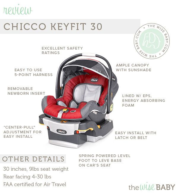Chicco Keyfit 30 Infant Car Seat Weight Limit