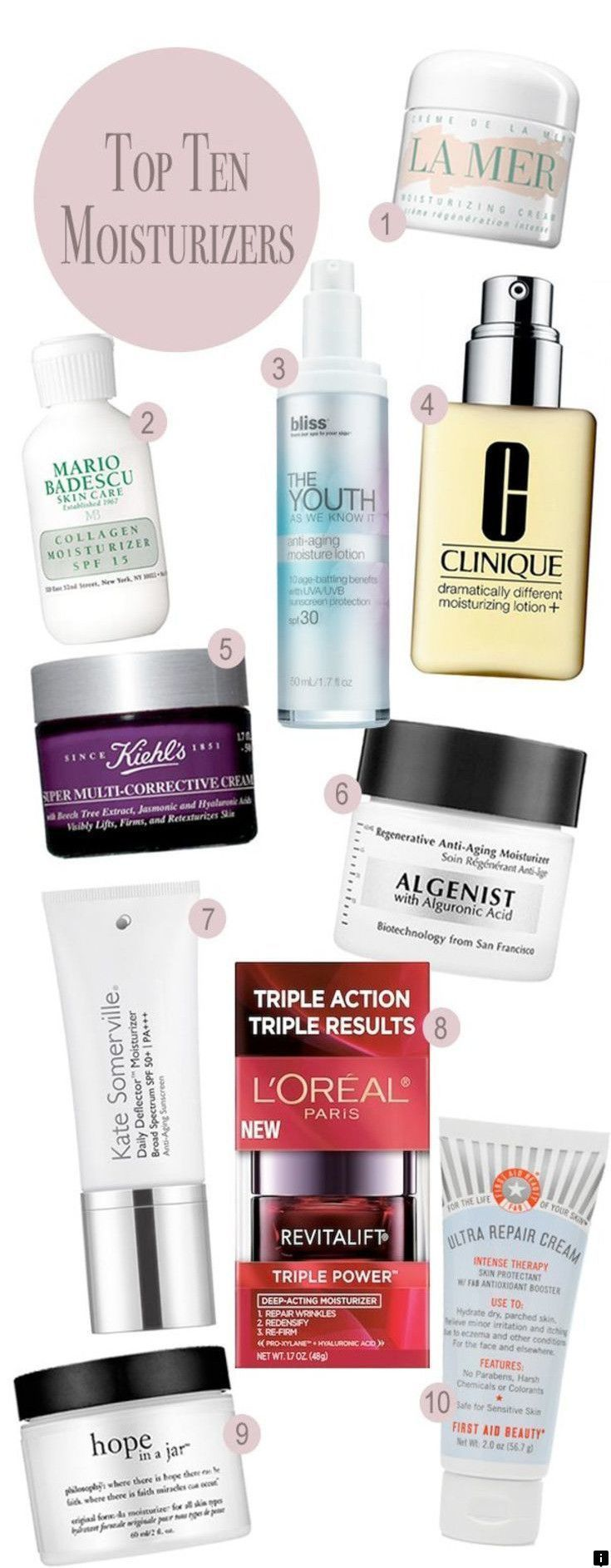 Beauty Top 10 Moisturizers Makeup Skin Care Top Skin Care Products