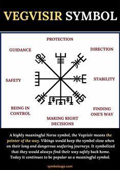 Vegvisir Symbol – Origins and History - Symbol Sage