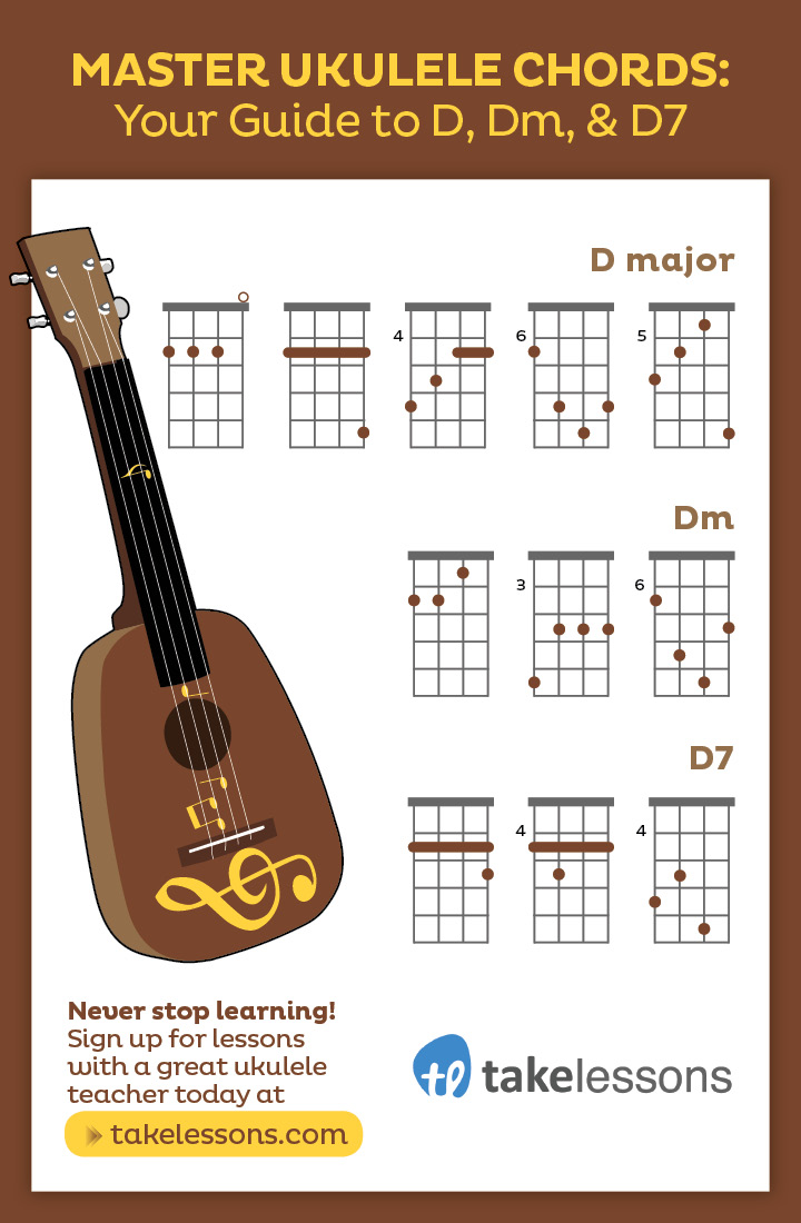 A Complete Guide To Mastering The D D7 And Dm Ukulele Chords