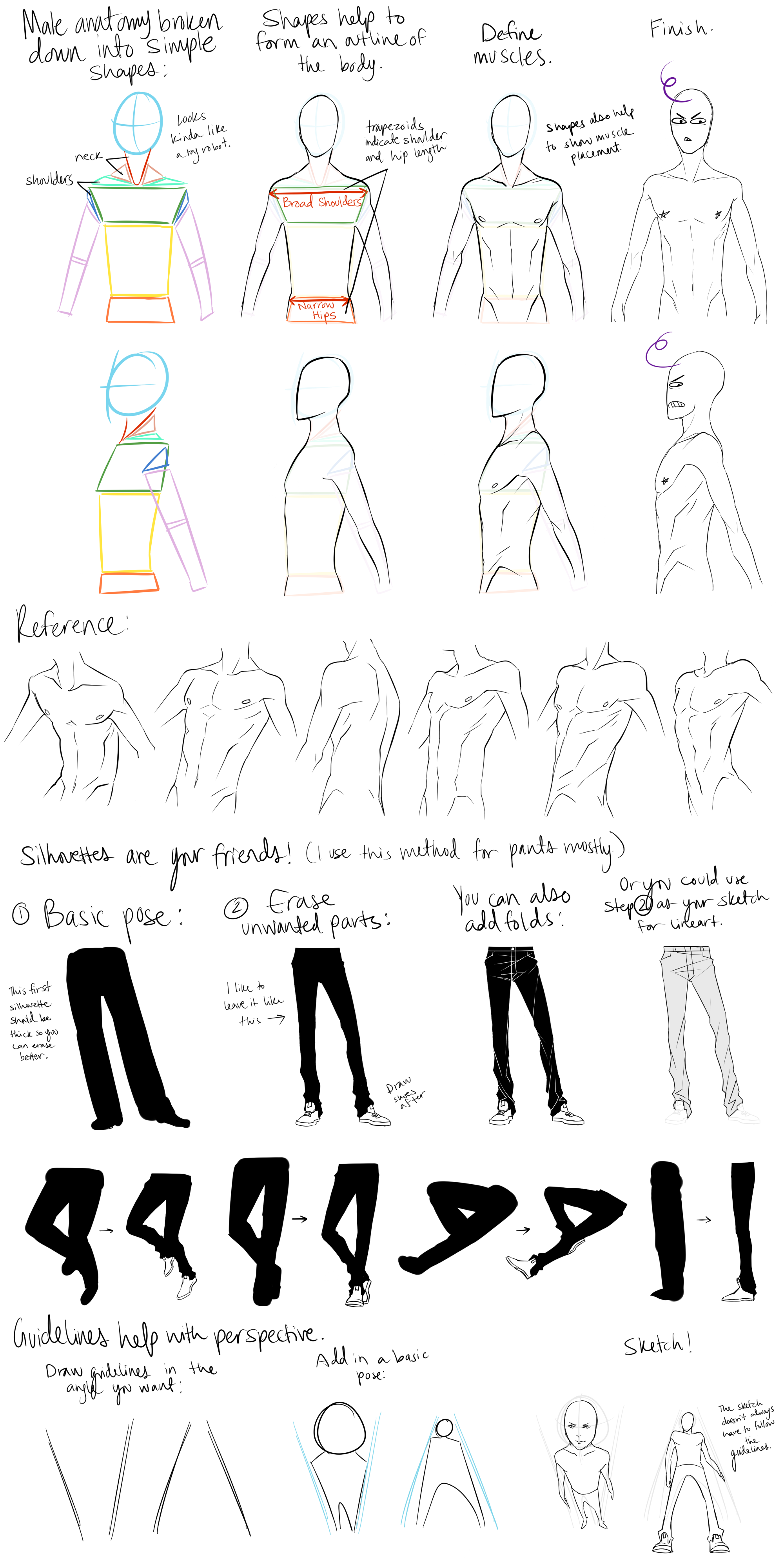 Male Anatomy Reference and Perspective Tips by DeviantTear ...