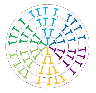 The Unknown Orchard: Understanding Flat Circular Crochet