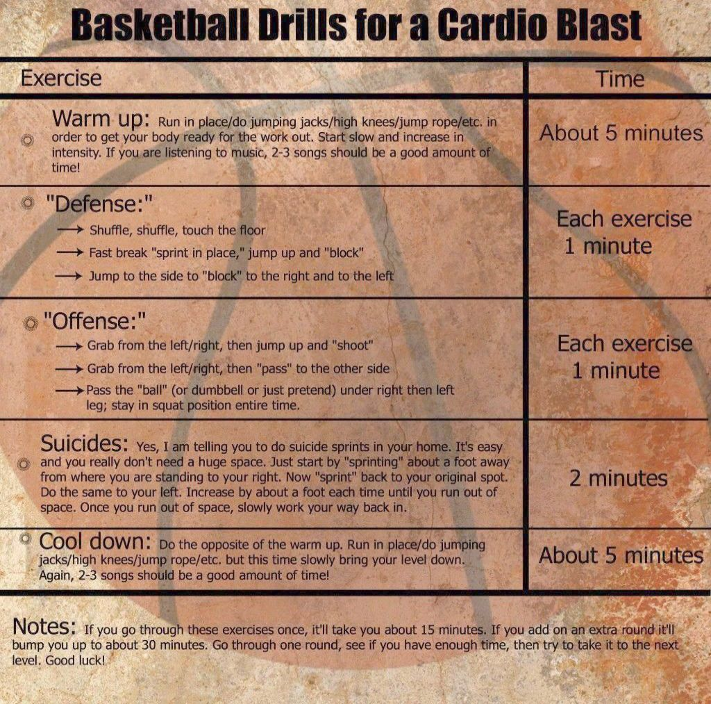Basketball Footwork Drills With Cones Once Basketball Legends Poki Basketball Drills Basketball Moves Basketball Skills