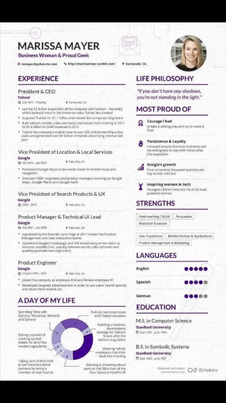 Pin By Cailin Knox On Graduate School Resume Writing Examples Marissa Mayer Visual Resume