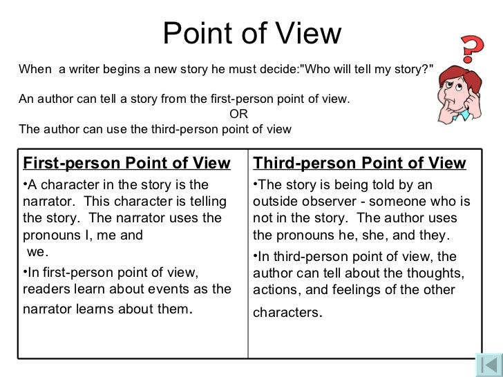 second person essay writing narratives - First Person Essay Example